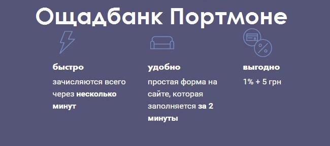 Ощадбанк Портмоне